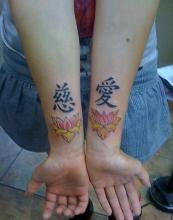 Татуировка иероглиф на запястье